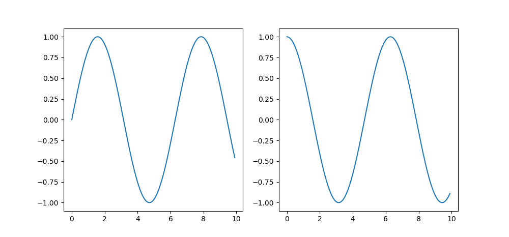 setting figure size in inches in matplotlib