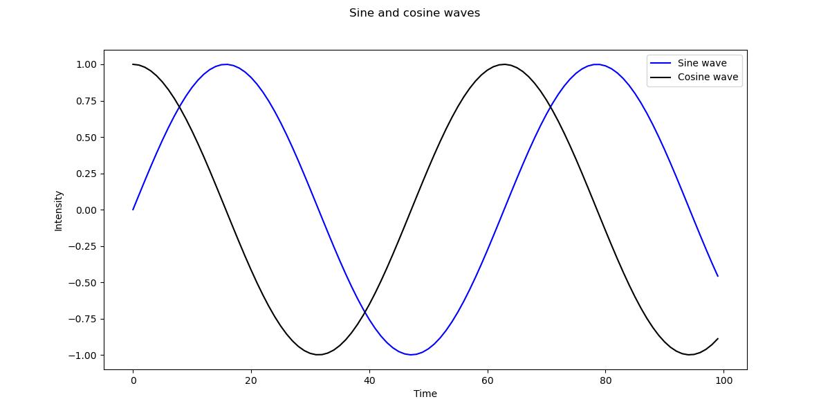 matplotlib plot