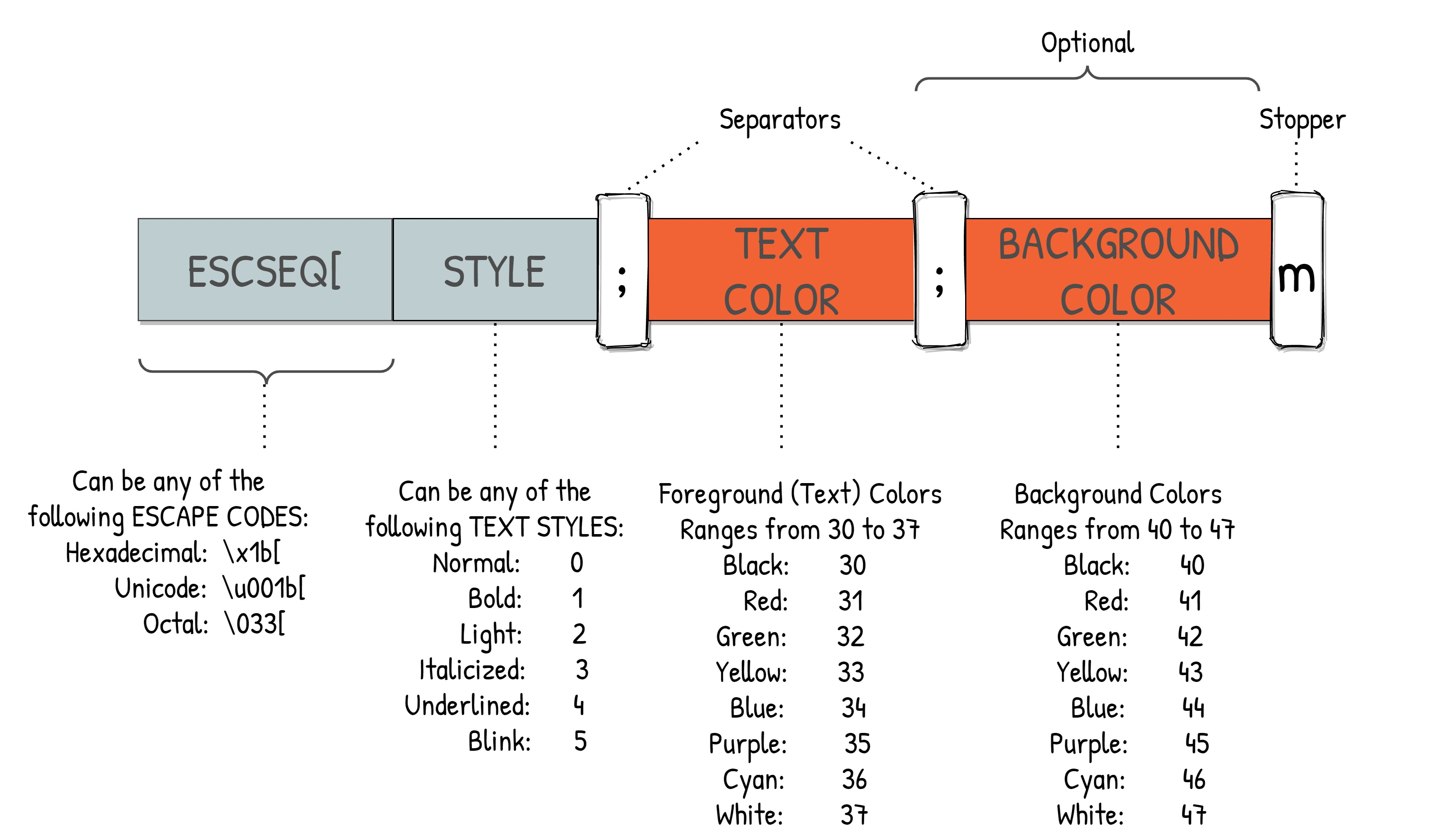 16 colors syntax
