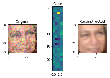 denoising an image with autoencoder