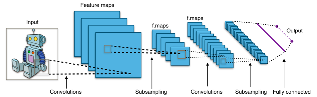 Image Classification with Transfer Learning and PyTorch