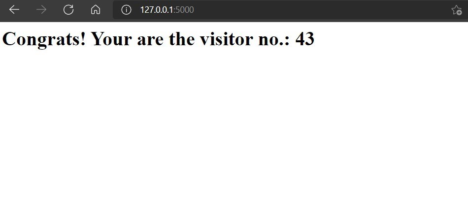 Screenshot of visitor count website, the count was incremented by 3 since the last screenshot