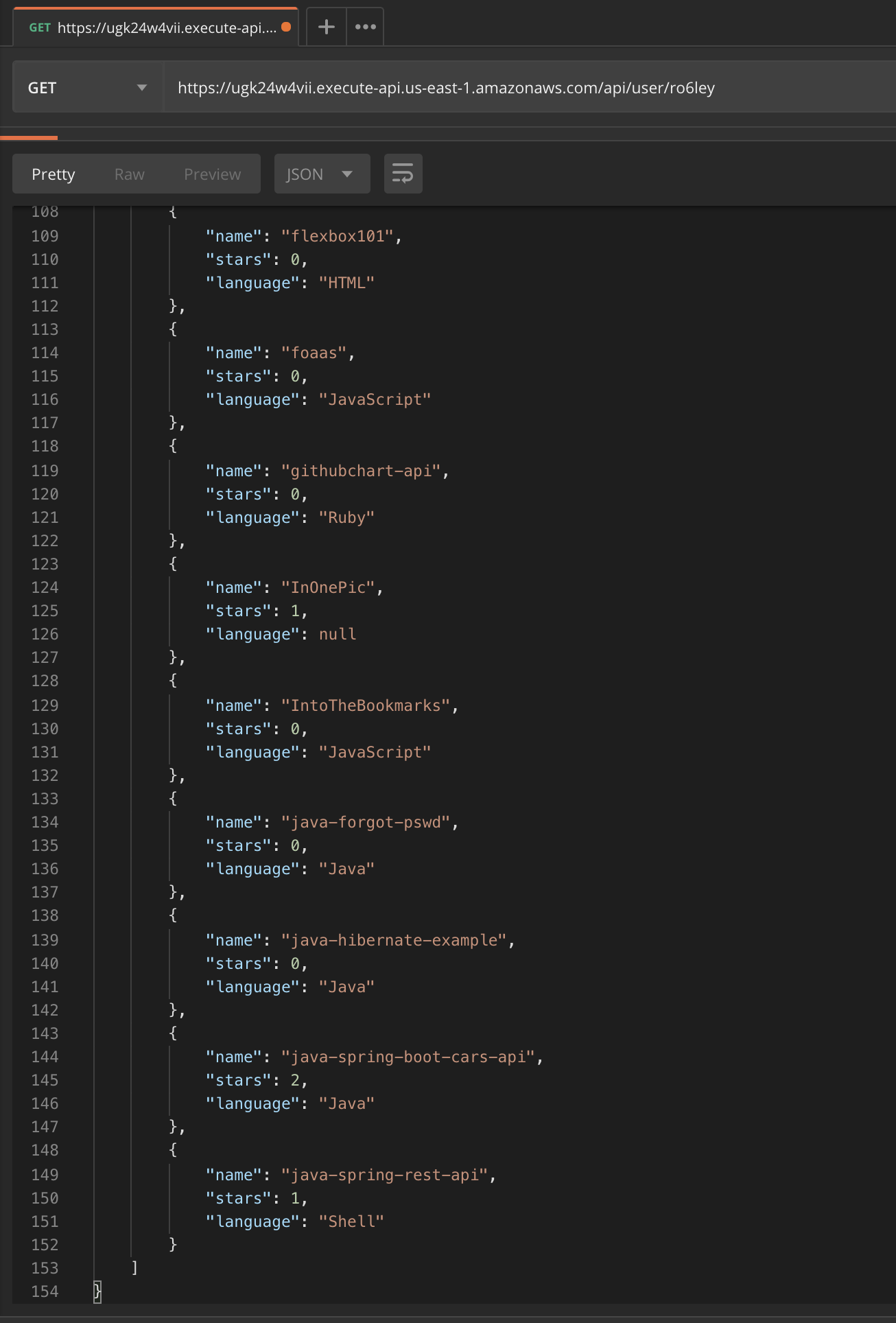 Serverless Python Application Development with AWS Chalice