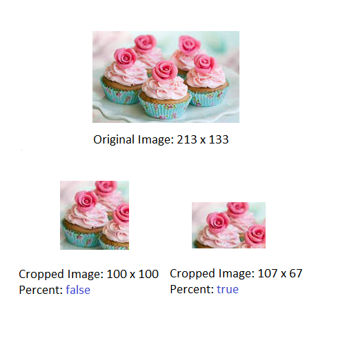 cropping images with gm